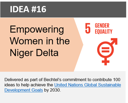 Empowering Women in the Niger Delta
