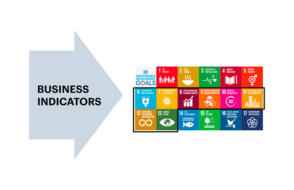 Business Indicators and SDGs
