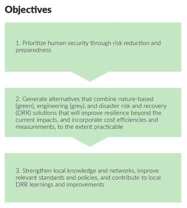 Objectives of the Green Grey approach