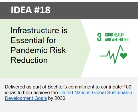 Image representing Infrastructure is Essential for Pandemic Risk Reduction