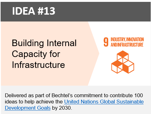 Image representing Building Internal Capacity for Infrastructure