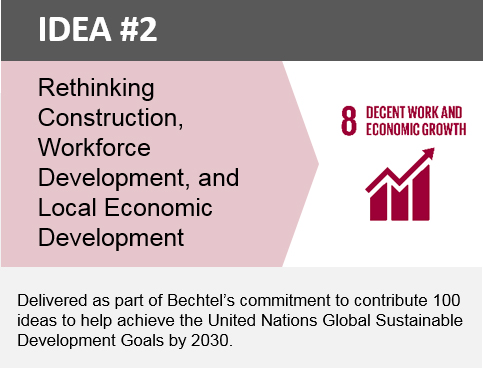graphic that reads Idea #2 Rethinking construction and workforce development